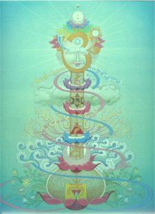 Kundalini awakening guided meditation