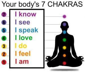 Kundalini Awakening   Enlightened Beings